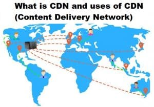 What is CDN and uses of it?
