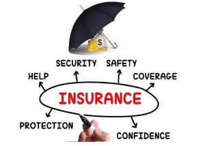 Importance of Insurance in Today's World